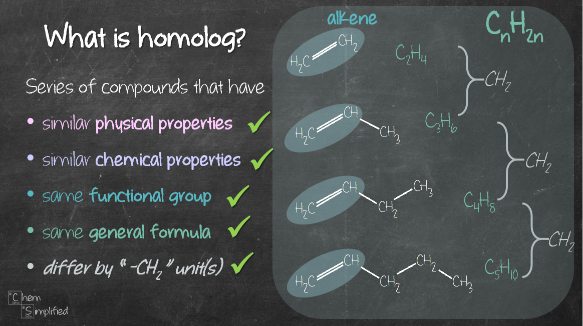 What is homolog