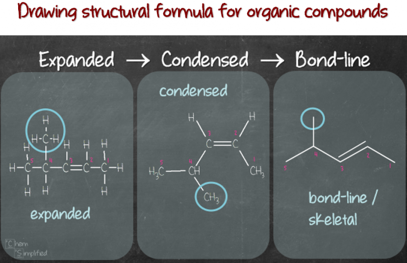How to draw organic compounds in expanded, condensed and skeletal structural formula